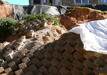 Retaining wall installation and repair for Best backfill material for foundation